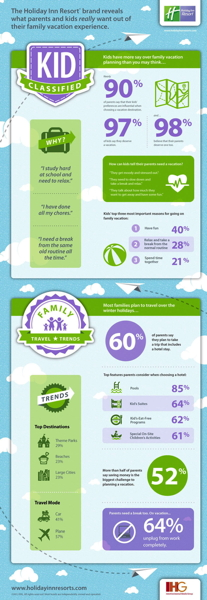 Infographic - Holiday Inn Resort® Kid Classified Campaign