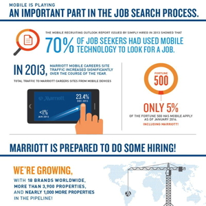 Infographic - Mobile Job Applications