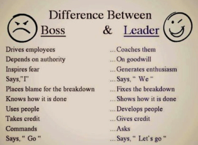 Table with attributes on the difference between being a boss or leader