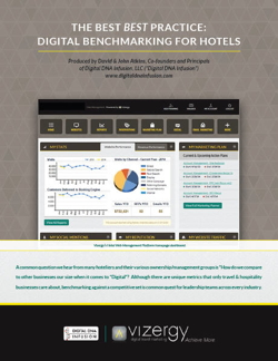 Image for the Vizergy Webinar - Digital Benchmarking for Hotels