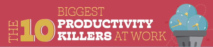 Graphic from Top Ten Productivity Killers at Work Infographic
