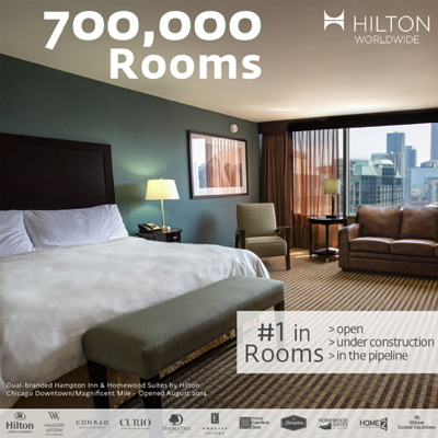 Image celebrating Hilton's milestone of 700,000 rooms