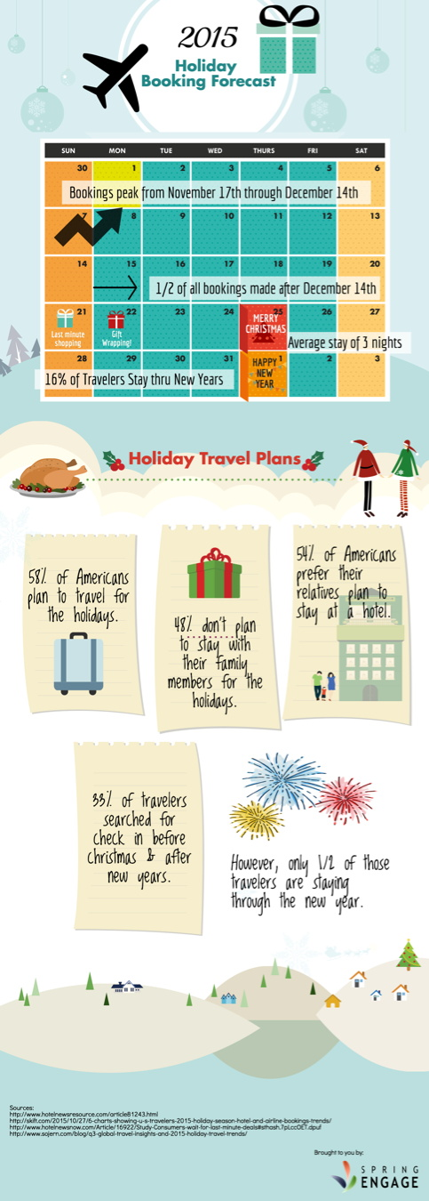2015 Holiday Booking Forecast {Infographic}