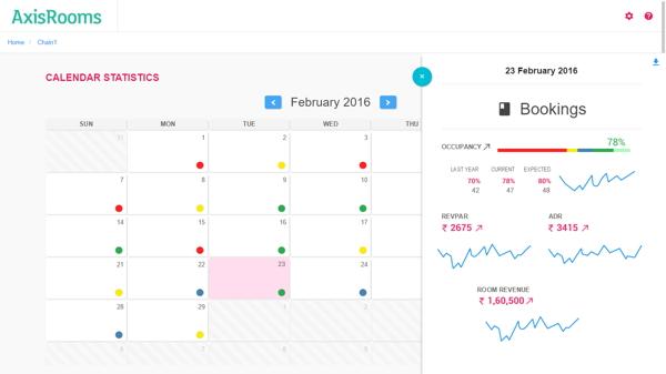 AxisRooms - Screenshot