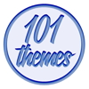 Restaurant Themes 101