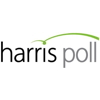 The Harris Poll