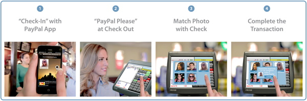 Images showing MICROS PayPal Integration