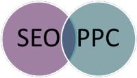 Graphic of two circles with the acronyms SEO and PPC