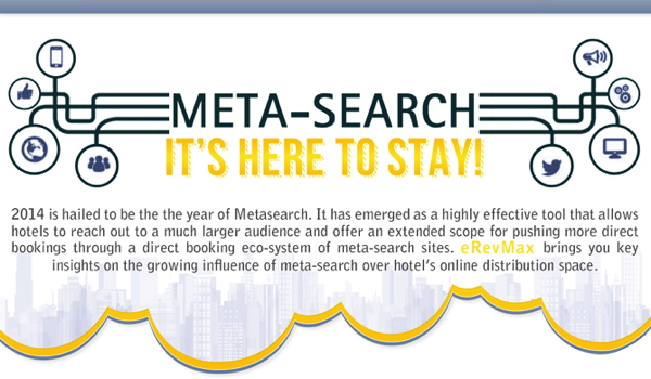 Infographic - Meta-Search 2014 - It's here to stay