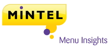 Mintel Menu Insights Logo