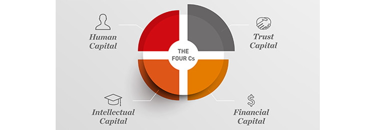 Image from 2015 Trends Report, Building Trust Capital