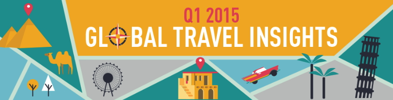 Image form Global Travel Insights Report