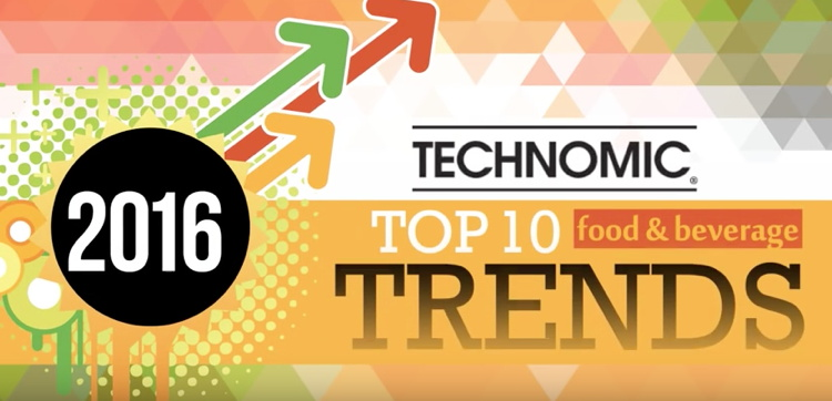 Technomic 2016 Top Food Trends Infographic