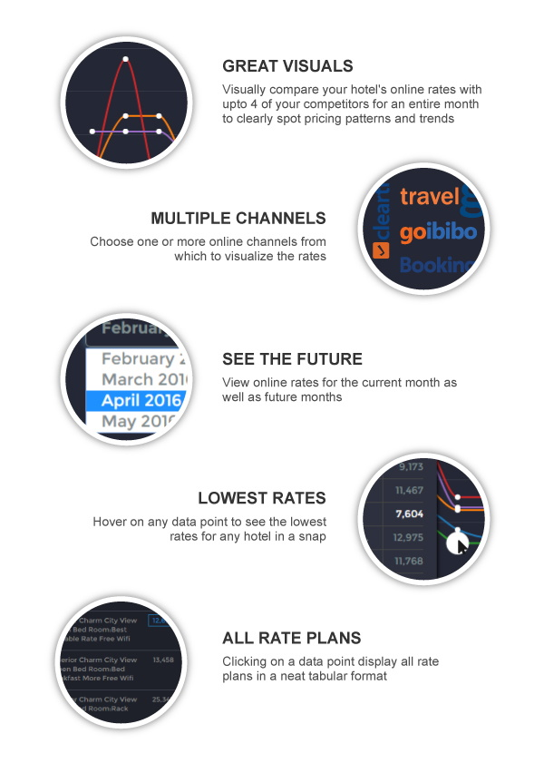 Infographic - Benefits of GoldenEye Premium Hotel Rate Shopper Tool