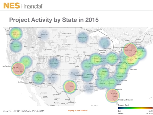 Map - USA Project Activity by State in 2015