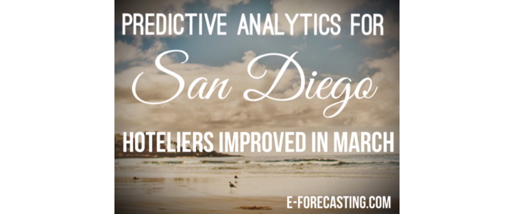 Promotional image for e-forecasting.com's San Diego HIP report