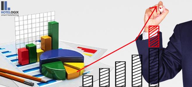 Hotel Revenue Management Concept with graphs etc.