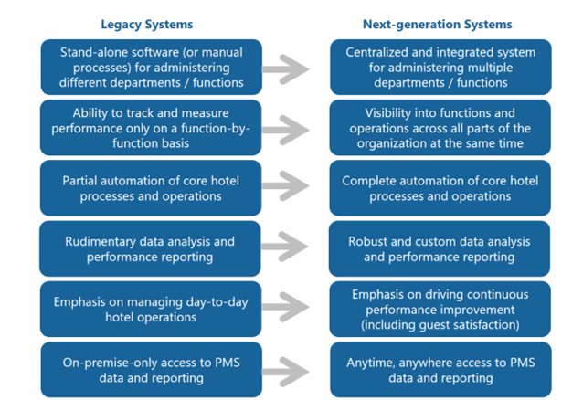 Infographic - POS systems