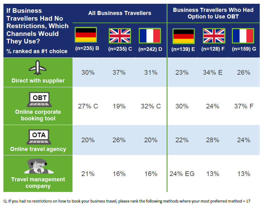 Infographic - Business Travel Restrictions