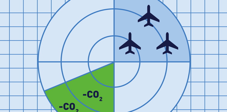Image from JetBlue Responsibility Report - Source JetBlue