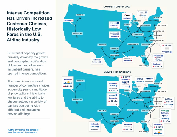 Infographic - U.S. airline industry competition
