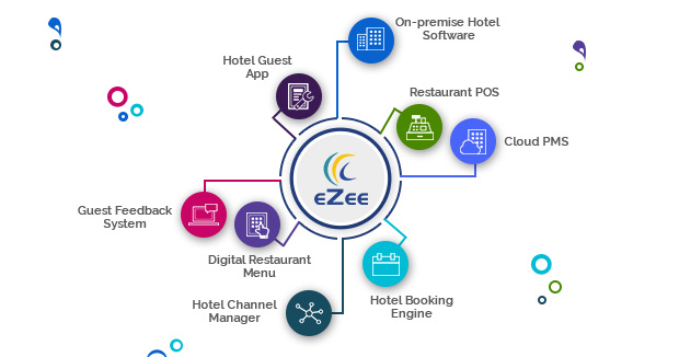 Infographic All-Inclusive Hospitality Technology Solutions