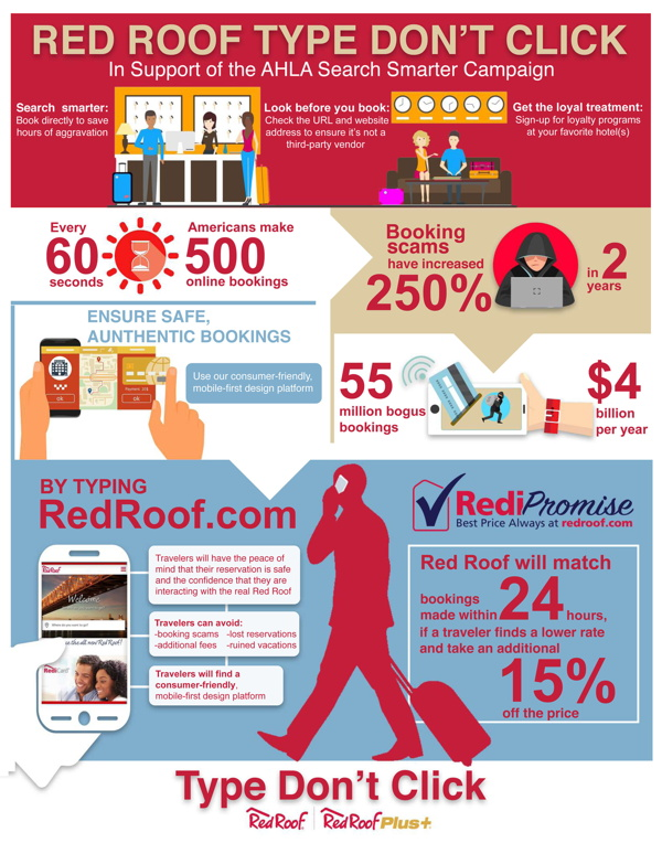Search Smarter Campaig - Infographic