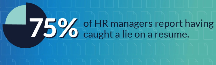 Image with the words '75% of HR Managers Have Caught a Lie on a Resume'