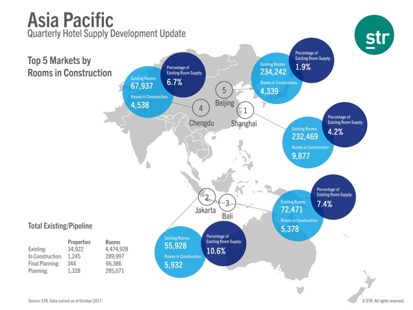 Map - Hotel Construction Pipeline Asia Pacific