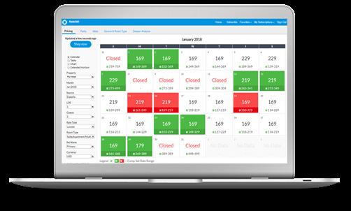 Screenshot - Rate360® Platform