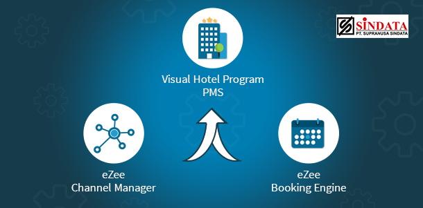Illustration - Visual Hotel Program (VHP) PMS