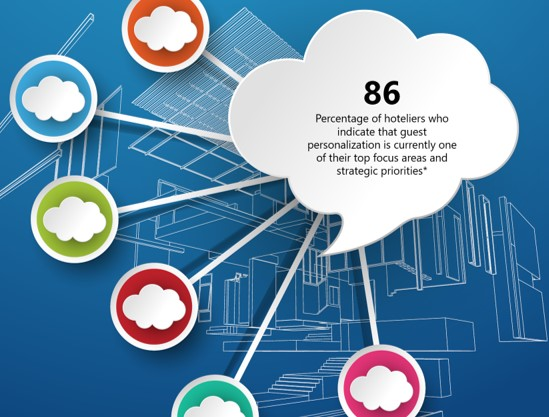 Infographic from Built for the Cloud: A Blueprint for Hotel Technology Success