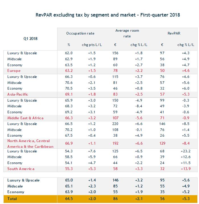 Amcor   Annual reports