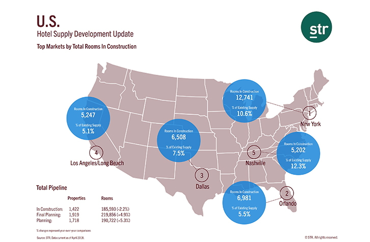 Map U.S. Hotel Construction Pipeline