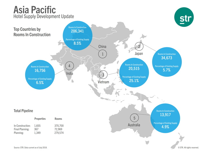 Map - Hotel Development Pipeline Asia Pacific