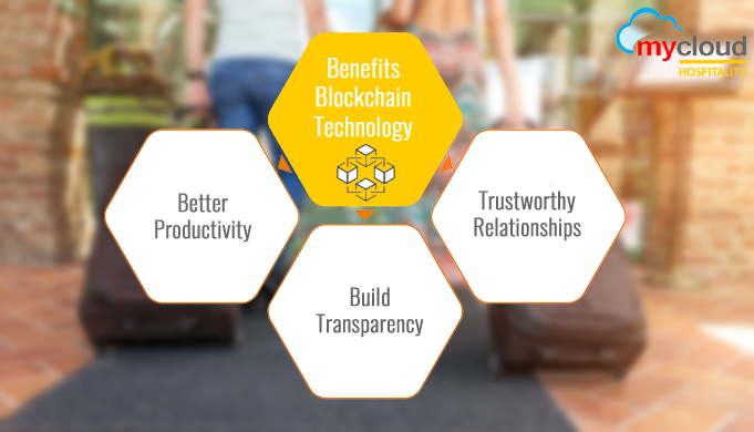 Infographic - Blockchain Technology