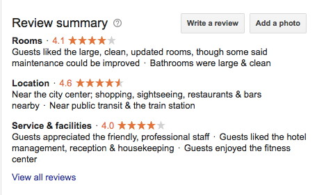 Review summary with star ratings on a hotel's Google My Business listing.