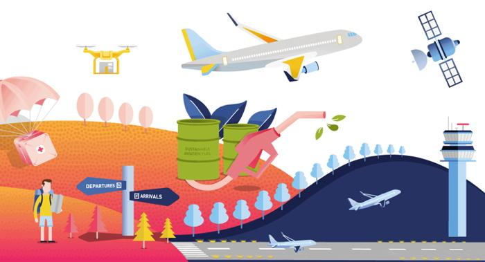 Aviation: Benefits Beyond Borders