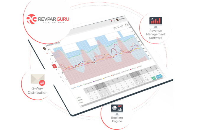 Infographic - REVPAR GURU Revenue Management System