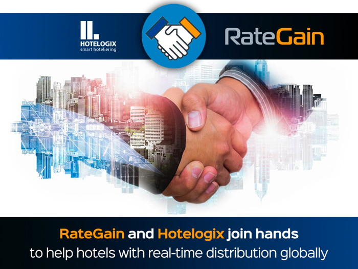 RateGain and Hotelogix logos
