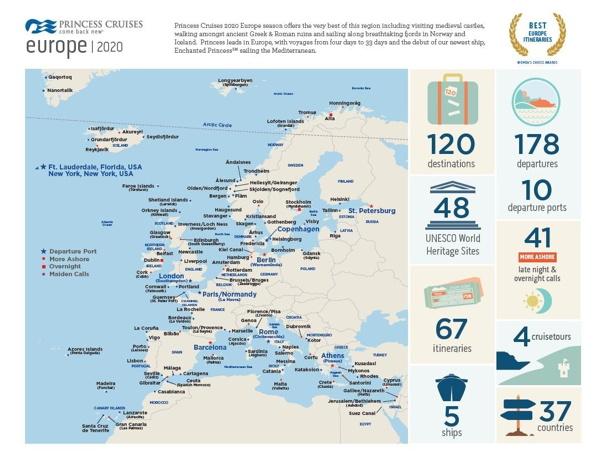 Infographic - Princess Cruises 2020 Europe Season