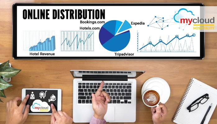Collage - Online Distribution concept