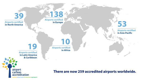 Map - Airport Carbon Accreditation