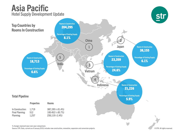 Map - Hotel Development Pipeline Asia Pacific January 2019