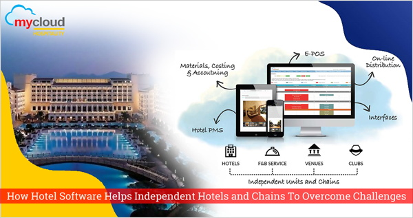 Promotional image for Mycloud Hospitality Platform
