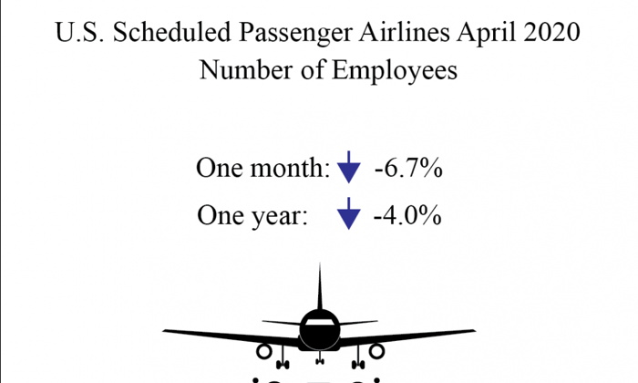 Infographic: US Airline Employment April 2020