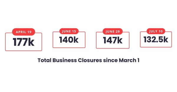 Infographic - U.S. business closures