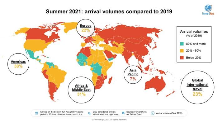 Map - Summer 2021 tourist arrivals - Source ForwardKeys