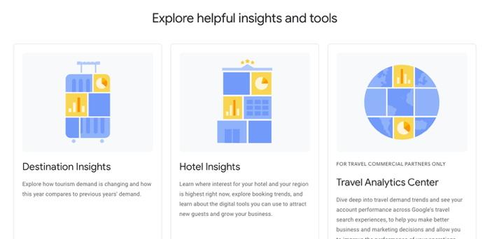 Screenshot Google Travel Insights - Source Google