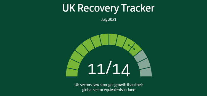 Lloyds Bank UK Recovery Tracker - Cover